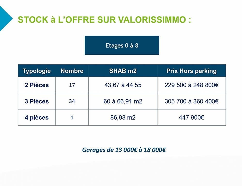 Appartement à vendre 4 83m2 à Villeurbanne vignette-11