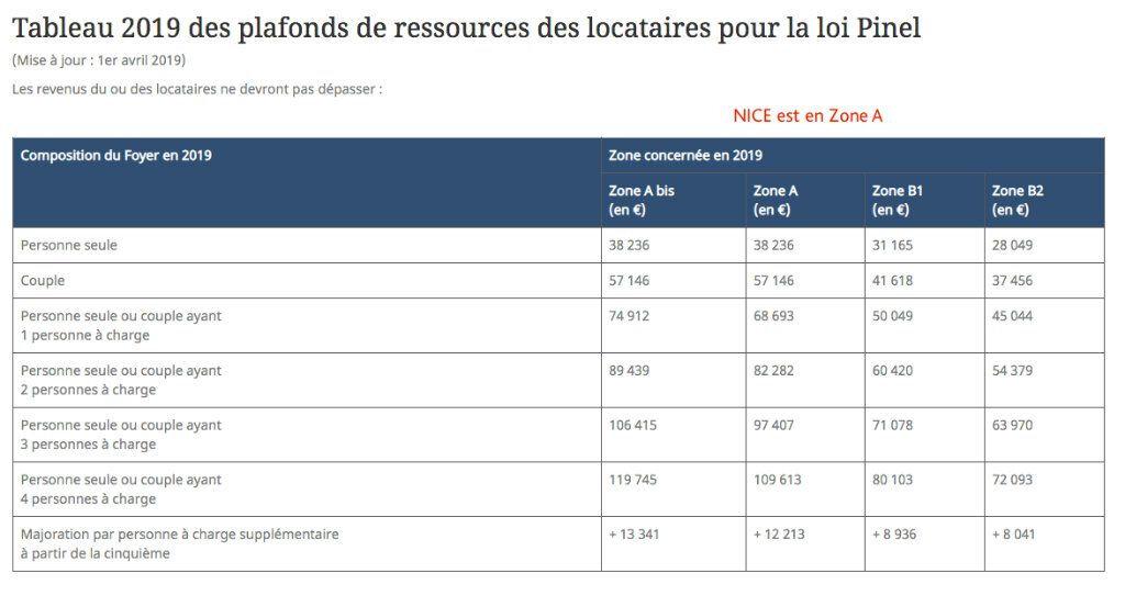 Appartement à louer 3 65.2m2 à Nice vignette-12