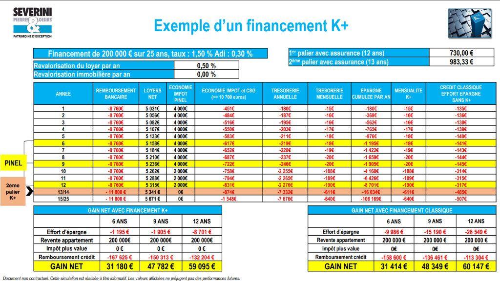 Appartement à vendre 3 57.29m2 à Limoges vignette-8