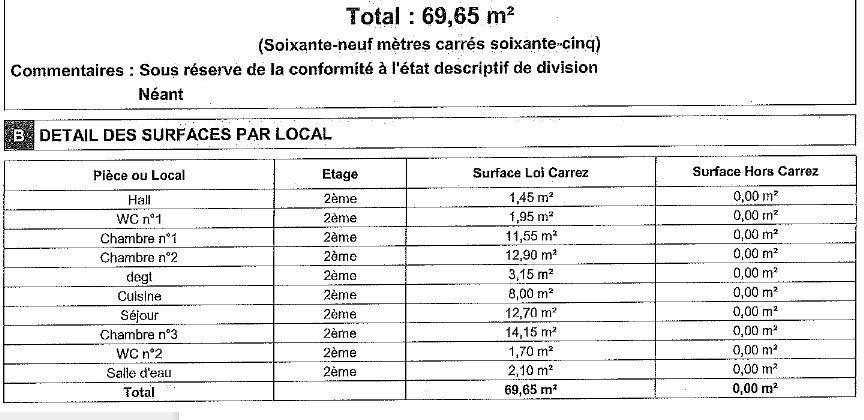 Immeuble à vendre 0 195m2 à Pia vignette-15