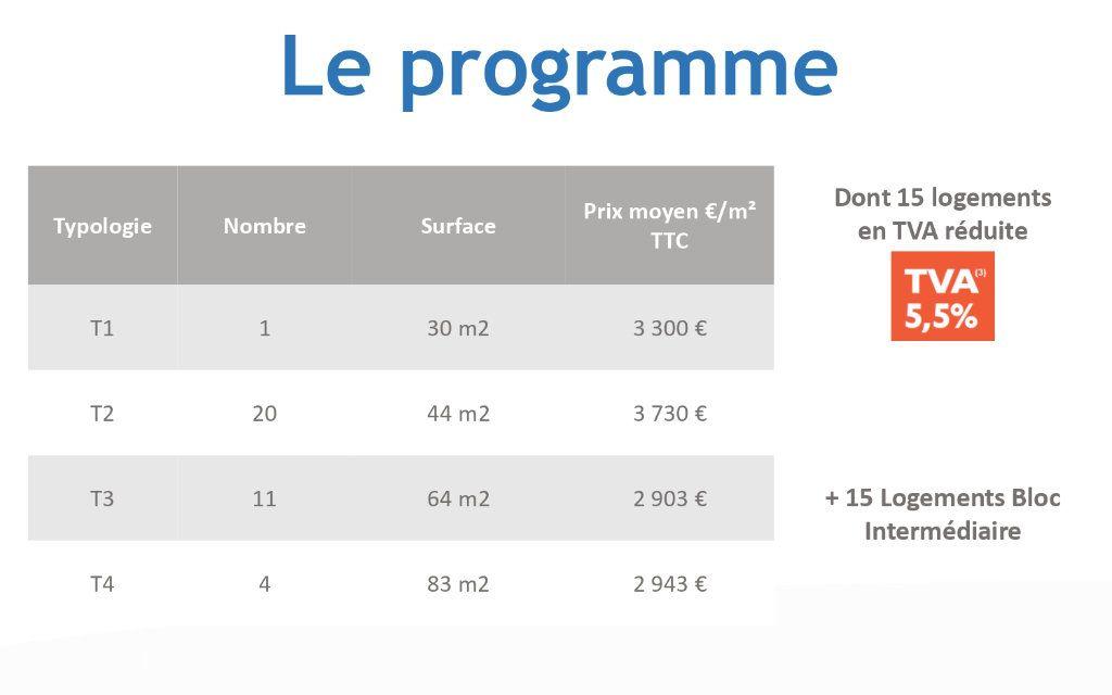 Appartement à vendre 3 62.61m2 à Saint-Fons vignette-6