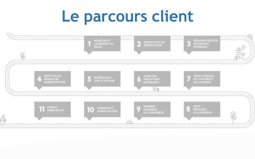 Appartement à vendre 4 83.32m2 à Saint-Fons vignette-10