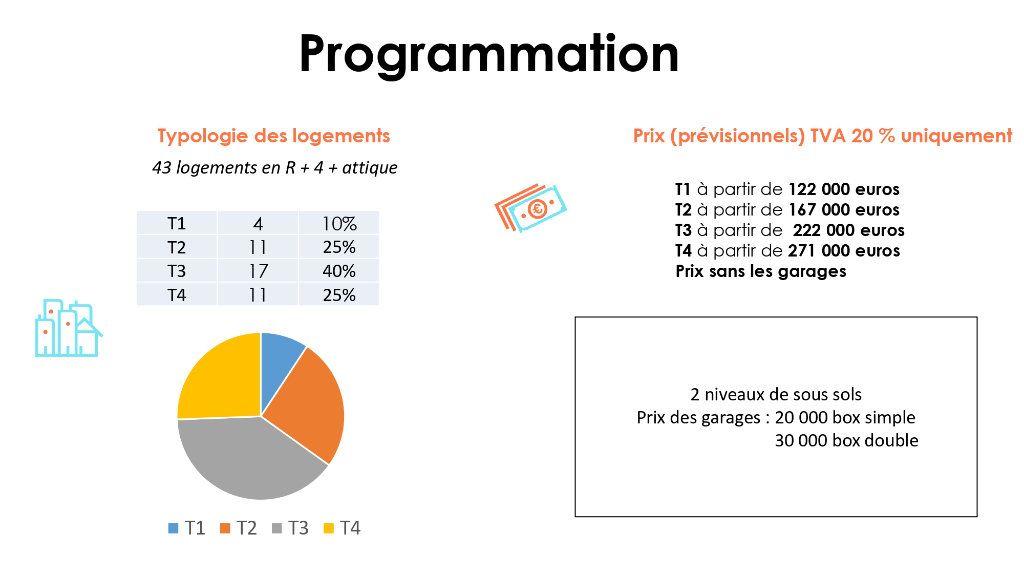 Appartement à vendre 3 56.58m2 à Vénissieux vignette-13