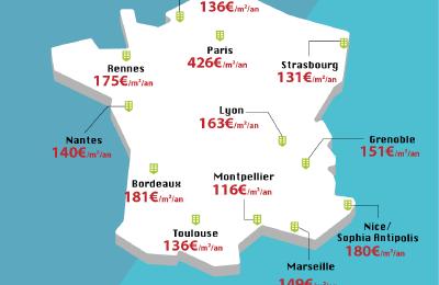 Quel est le coût moyen d'une location de bureaux dans les villes françaises ?